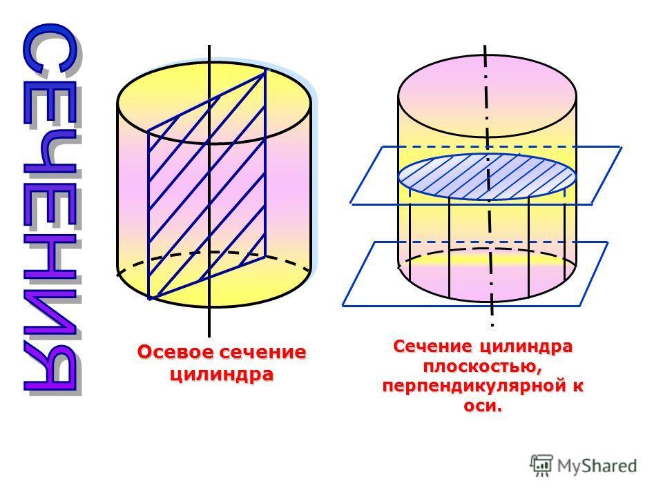 Осевое сечение цилиндра Сечение цилиндра плоскостью, перпендикулярной к оси.