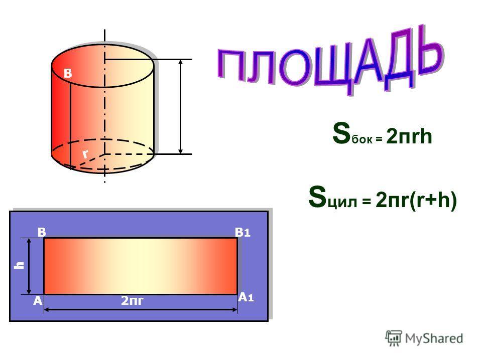 S бок = 2пrh S цил = 2пr(r+h) B A r h h 2пr B A A1A1 B1B1