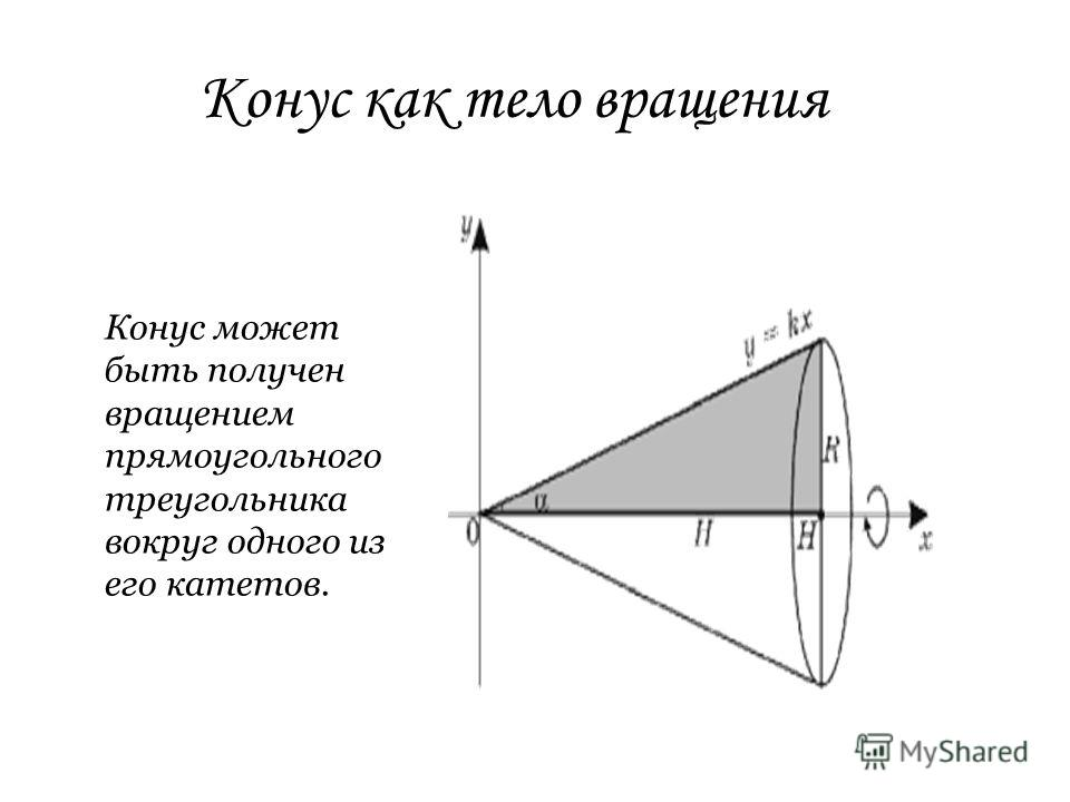 Конус как тело вращения Конус может быть получен вращением прямоугольного треугольника вокруг одного из его катетов.