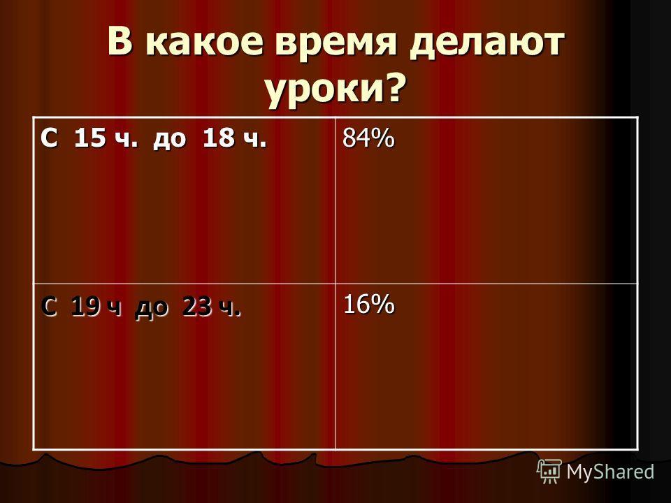 В какое время делают уроки? С 15 ч. до 18 ч. 84% С 19 ч до 23 ч. 16%