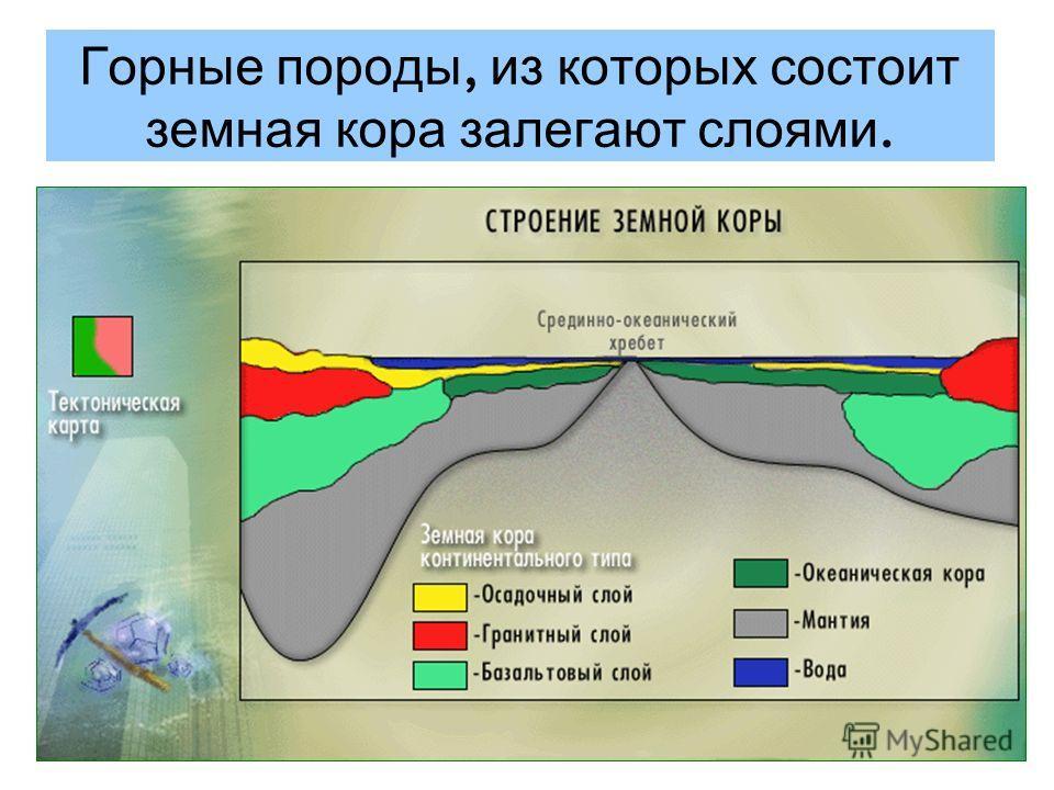 Горные породы, из которых состоит земная кора залегают слоями.