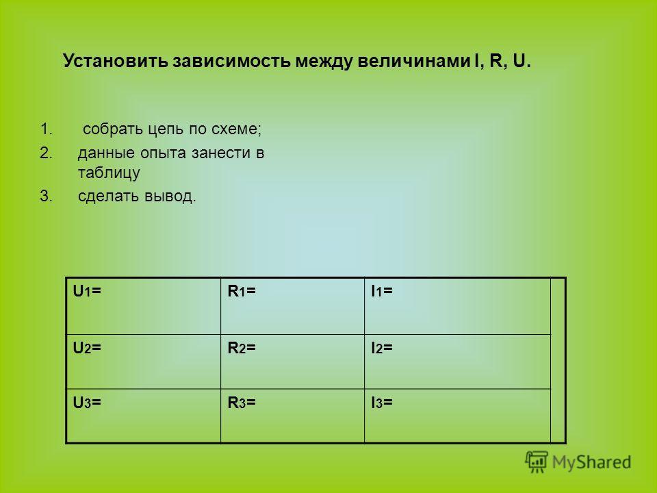 1. собрать цепь по схеме; 2.данные опыта занести в таблицу 3.сделать вывод. U1=U1=R1=R1=I1=I1= U2=U2=R2=R2=I2=I2= U3=U3=R3=R3=I3=I3= Установить зависимость между величинами I, R, U.