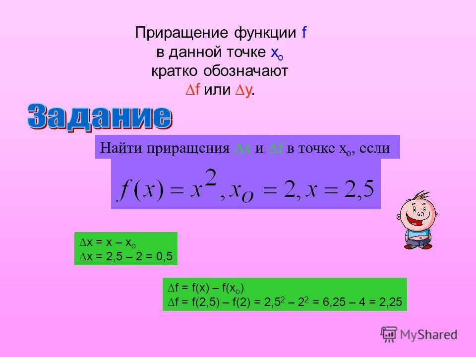 Приращение функции f в данной точке х о кратко обозначают f или у. Найти приращения х и f в точке х о, если х = х – х о х = 2,5 – 2 = 0,5 f = f(х) – f(х о ) f = f(2,5) – f(2) = 2,5 2 – 2 2 = 6,25 – 4 = 2,25