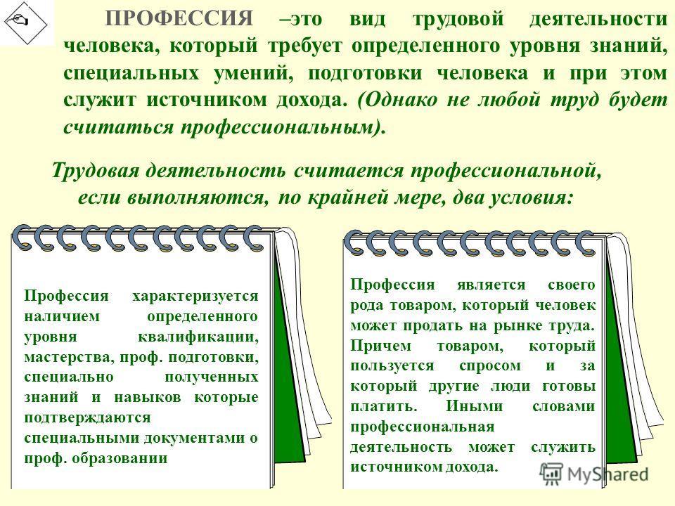Презентация Мотивы Выбора Профессии Скачать
