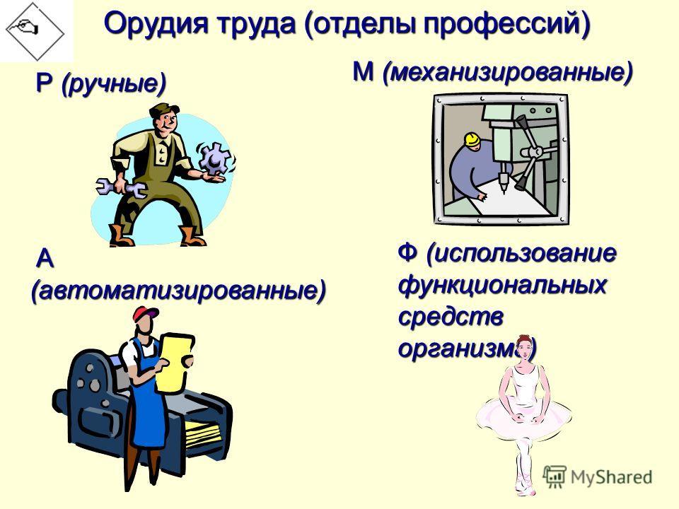 Орудия труда (отделы профессий) Р (ручные) М (механизированные) А (автоматизированные) Ф (использование функциональных средств организма)