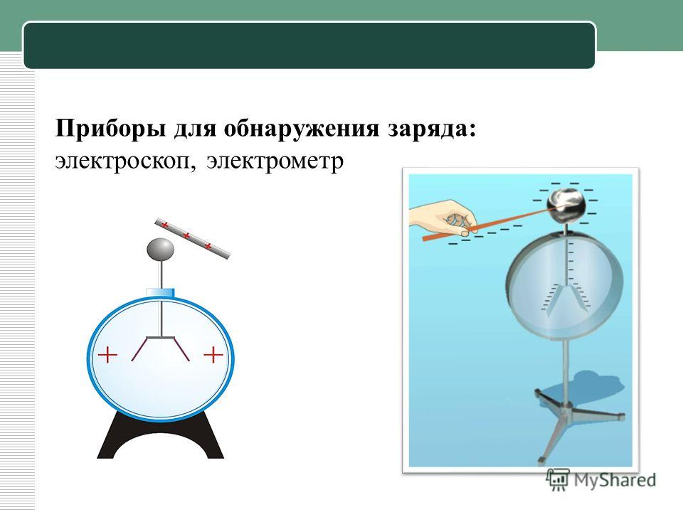 Приборы для обнаружения заряда: электроскоп, электрометр