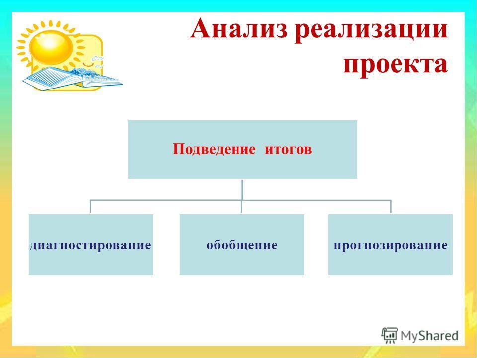 Анализ реализации проекта Подведение итогов обобщениедиагностирование прогнозирование