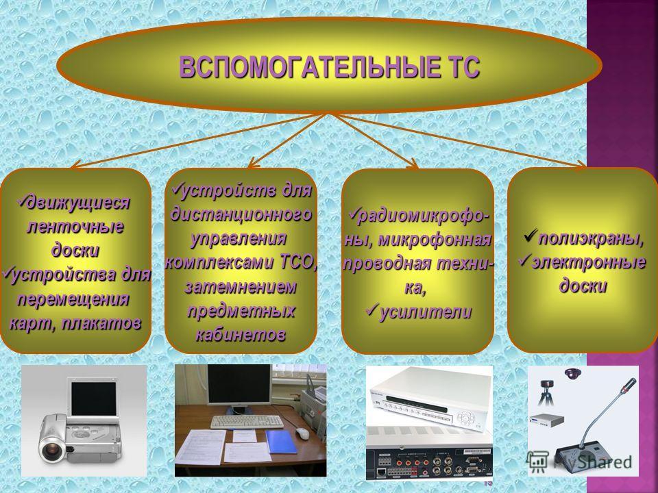 15 ВСПОМОГАТЕЛЬНЫЕ ТС движущиеся движущиесяленточныедоски устройства для устройства дляперемещения карт, плакатов устройств для устройств длядистанционногоуправления комплексами ТСО, затемнениемпредметныхкабинетов радиомикрофо- радиомикрофо- ны, микр