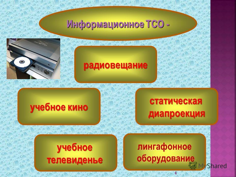 6 Информационное ТСО - радиовещание учебное кино учебноетелевиденье лингафонное оборудование статическаядиапроекция