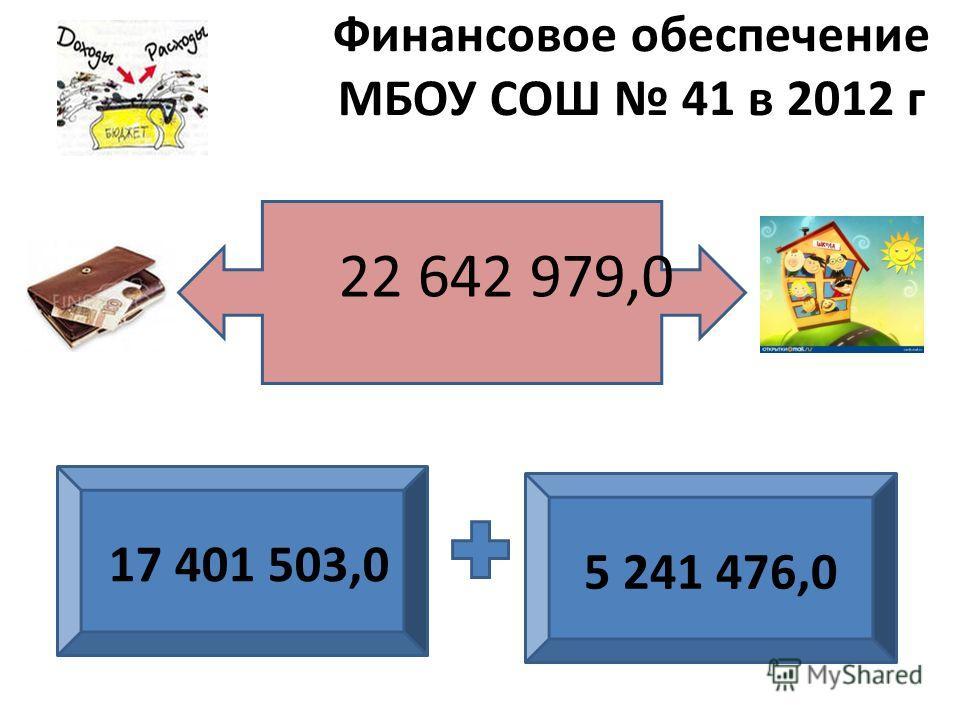 Финансовое обеспечение МБОУ СОШ 41 в 2012 г 22 642 979,0 17 401 503,0 5 241 476,0
