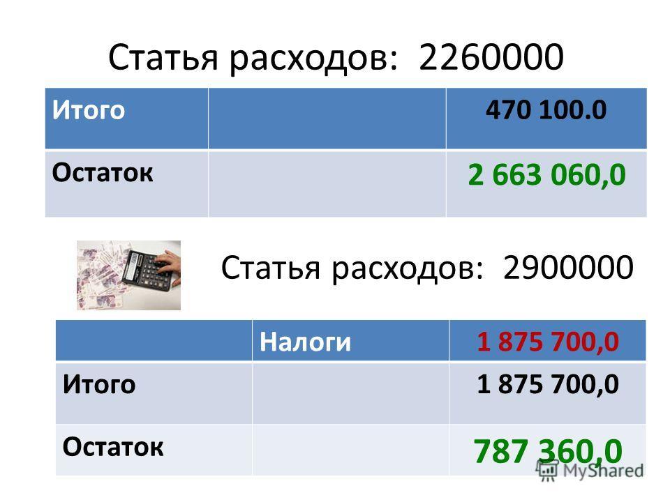Итого470 100.0 Остаток 2 663 060,0 Статья расходов: 2260000 Статья расходов: 2900000 Налоги1 875 700,0 Итого1 875 700,0 Остаток 787 360,0