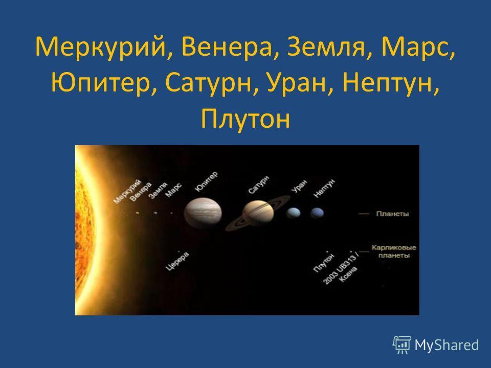Меркурий, Венера, Земля, Марс, Юпитер, Сатурн, Уран, Нептун, Плутон