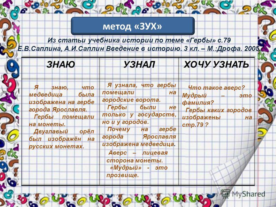 метод «ЗУХ» Я знаю, что медведица была изображена на гербе города Ярославля. Гербы помещали на монеты. Двуглавый орёл был изображён на русских монетах. Я узнала, что гербы помещали на городские ворота. Гербы были не только у государств, но и у городо