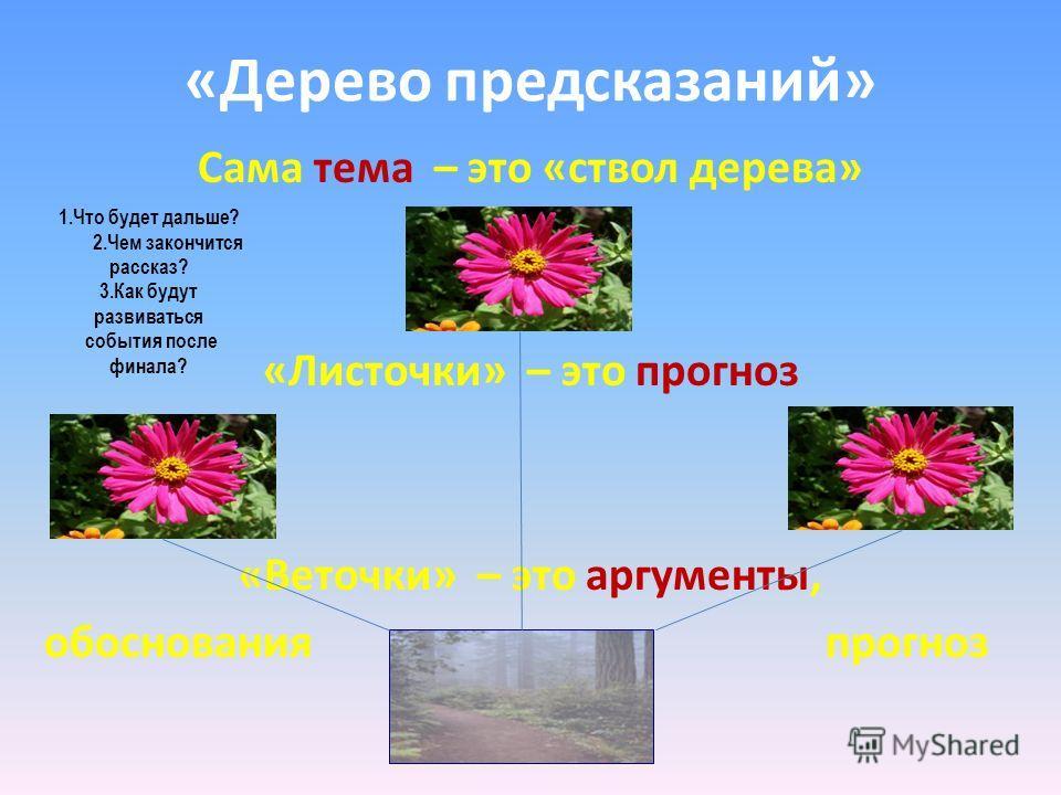 «Дерево предсказаний» Сама тема – это «ствол дерева» «Листочки» – это прогноз «Веточки» – это аргументы, обоснования прогноз 1.Что будет дальше? 2.Чем закончится рассказ? 3.Как будут развиваться события после финала?