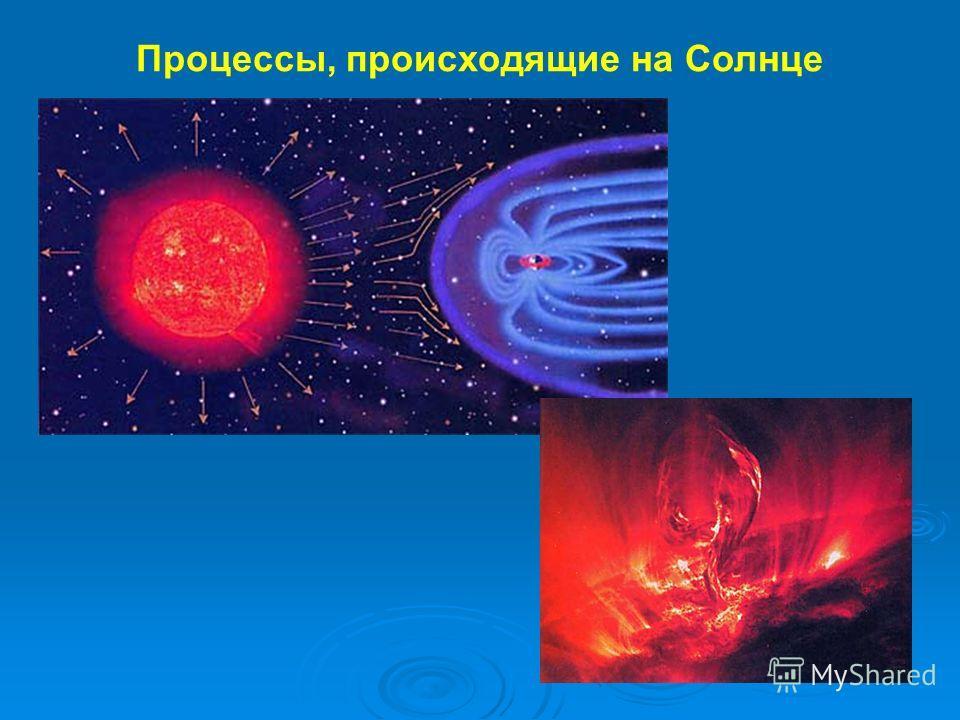 Процессы, происходящие на Солнце