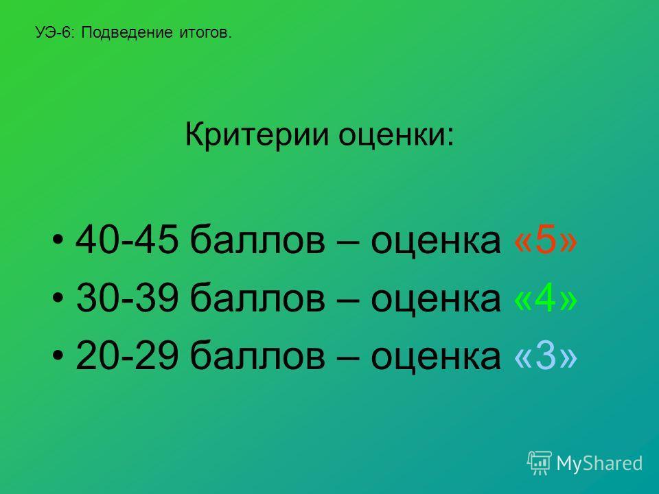 Критерии оценки: 40-45 баллов – оценка «5» 30-39 баллов – оценка «4» 20-29 баллов – оценка «3» УЭ-6: Подведение итогов.