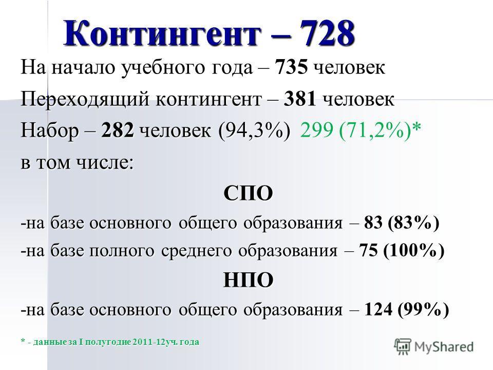 Контингент – 728 На начало учебного года – 735 человек Переходящий контингент – 381 человек Набор – 282 человек (94,3%) 299 (71,2%)* в том числе: СПО -на базе основного общего образования – 83 (83%) -на базе полного среднего образования – 75 (100%) Н