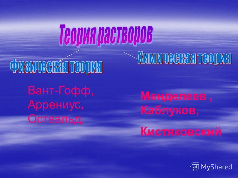 Вант-Гофф, Аррениус, Оствальд. Менделеев, Каблуков, Кистяковский