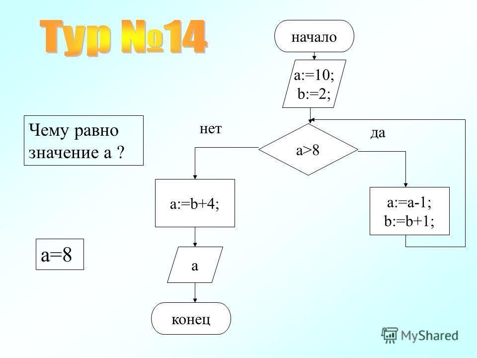 начало конец а:=10; b:=2; a a>8 a:=b+4; a:=a-1; b:=b+1; Чему равно значение а ? да нет а=8
