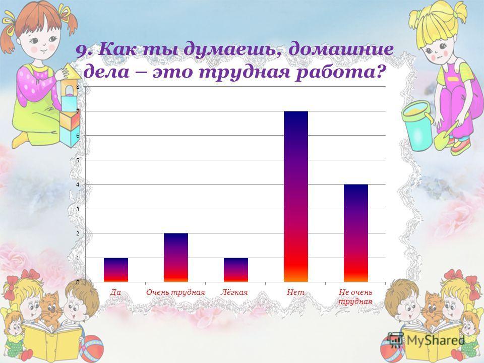 9. Как ты думаешь, домашние дела – это трудная работа?