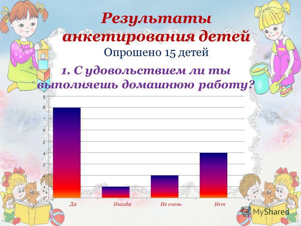 Результаты анкетирования детей Опрошено 15 детей 1. С удовольствием ли ты выполняешь домашнюю работу?