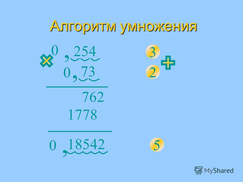 Алгоритм умножения 0 254 762 1778 0 73, 0 18542,, 3 2 5