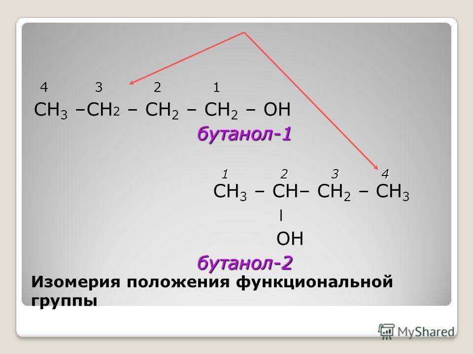Изомерия положения функциональной группы 4 3 2 1 СН 3 –СН 2 – СН 2 – СН 2 – ОНбутанол-1 1 2 3 4 1 2 3 4 СН 3 – СН– СН 2 – СН 3 ׀ ОНбутанол-2