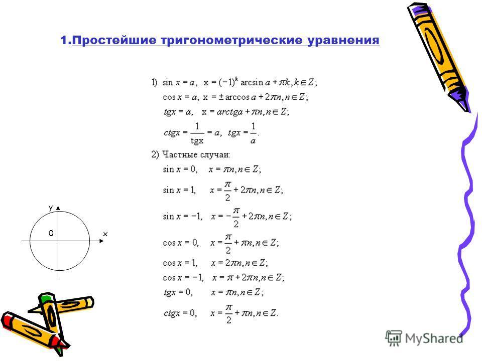1.Простейшие тригонометрические уравнения x y 0