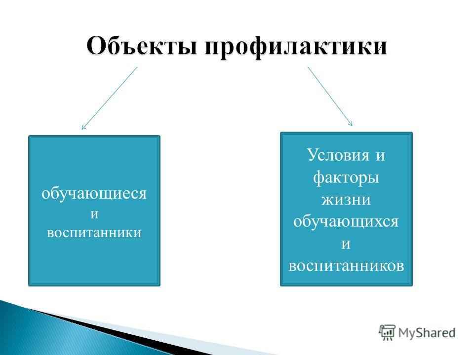 обучающиеся и воспитанники Условия и факторы жизни обучающихся и воспитанников