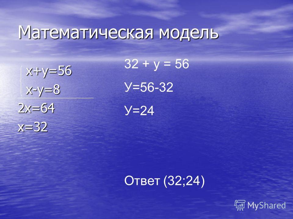 Математическая модель х+у=56 х+у=56 х-у=8 х-у=82х=64х=32 32 + у = 56 У=56-32 У=24 Ответ (32;24)