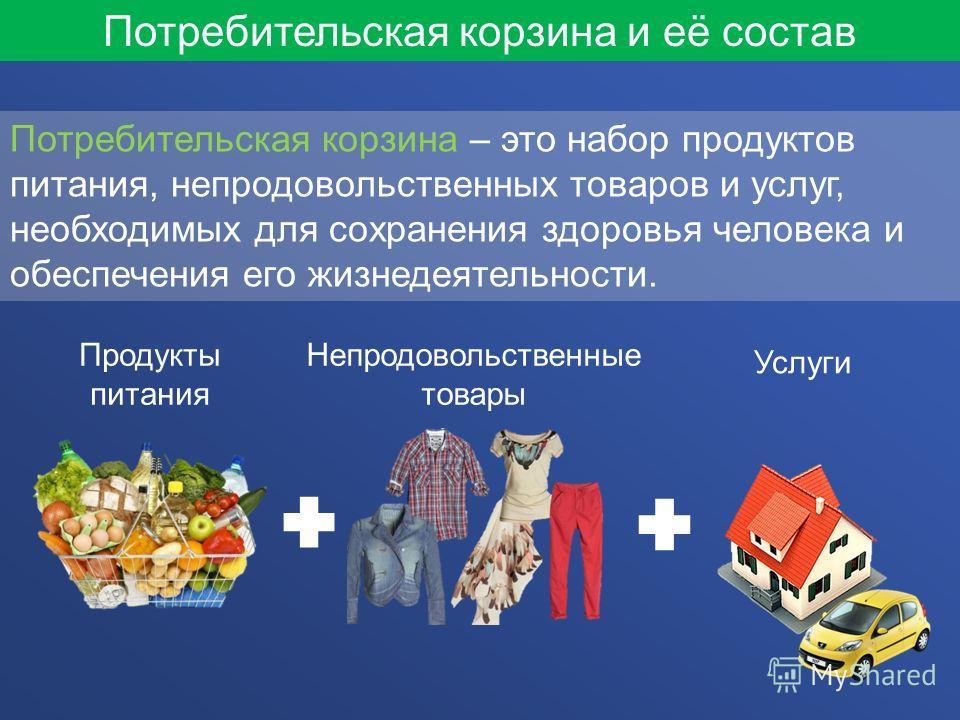 Потребительская корзина и её состав Потребительская корзина – это набор продуктов питания, непродовольственных товаров и услуг, необходимых для сохранения здоровья человека и обеспечения его жизнедеятельности. Продукты питания Непродовольственные тов