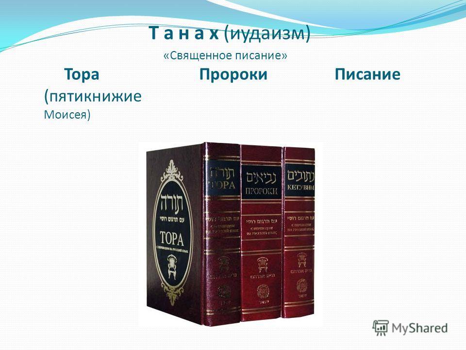 Т а н а х (иудаизм) «Священное писание» Тора Пророки Писание (пятикнижие Моисея)