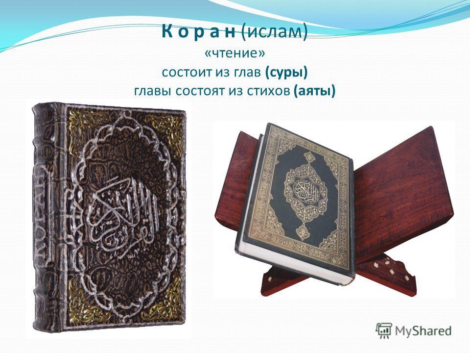 К о р а н (ислам) «чтение» состоит из глав (суры) главы состоят из стихов (аяты)