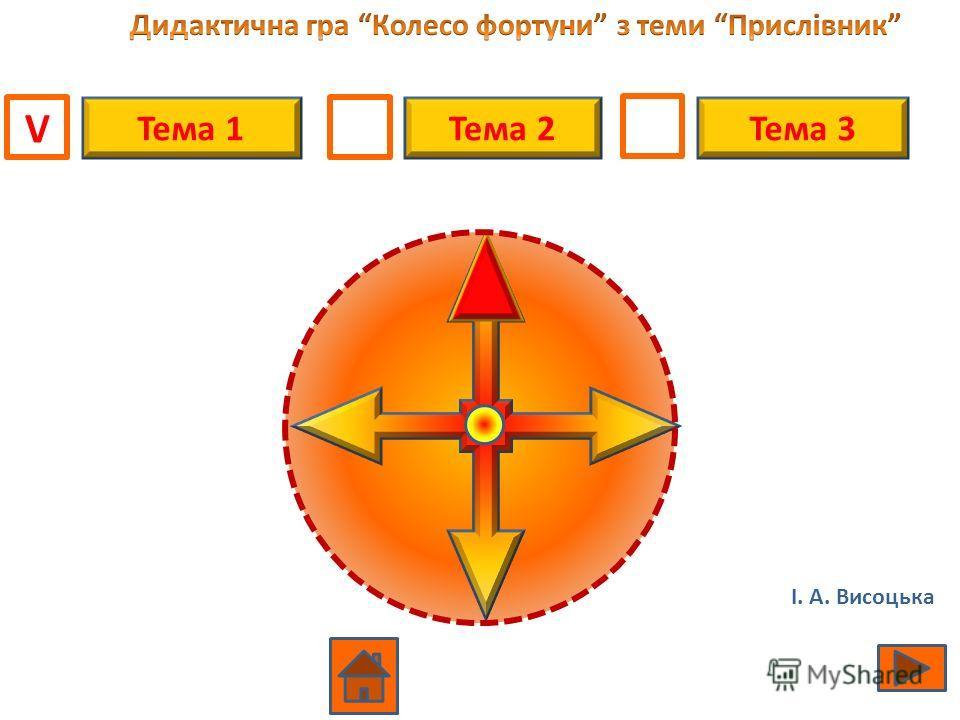 І. А. Висоцька Тема 1Тема 2Тема 3 V
