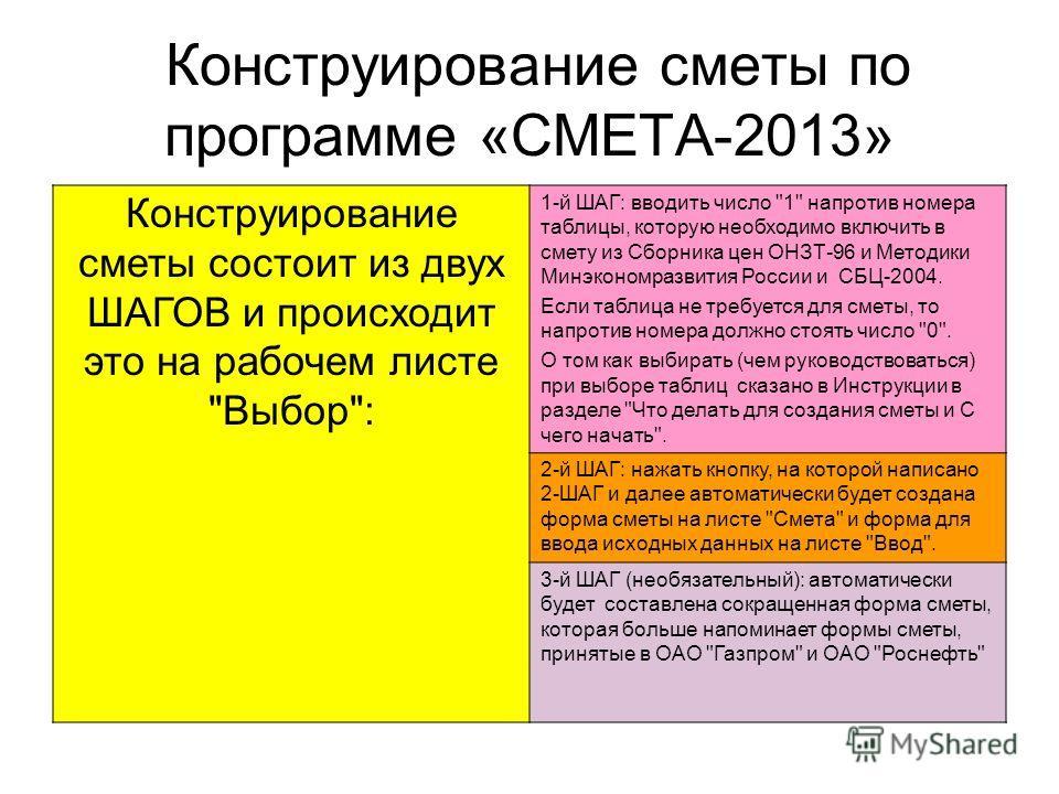 Конструирование сметы по программе «СМЕТА-2013» Конструирование сметы состоит из двух ШАГОВ и происходит это на рабочем листе