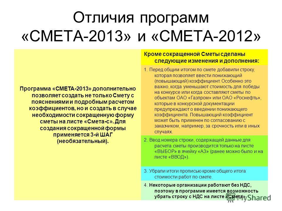 Отличия программ «СМЕТА-2013» и «СМЕТА-2012» Программа «СМЕТА-2013» дополнительно позволяет создать не только Смету с пояснениями и подробным расчетом коэффициентов, но и создать в случае необходимости сокращенную форму сметы на листе «Смета-с». Для