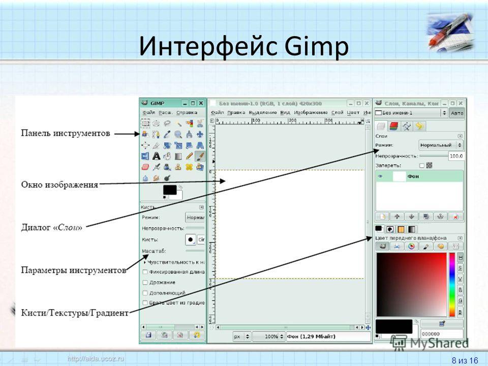 8 из 16 Интерфейс Gimp