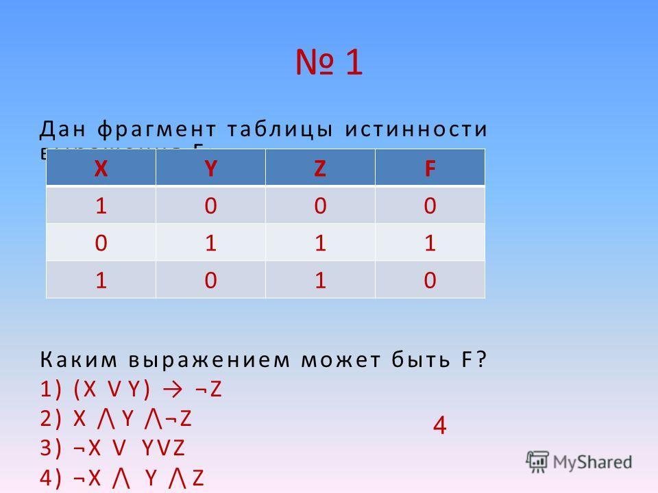1 Дан фрагмент таблицы истинности выражения F: Каким выражением может быть F? 1) (X V Y) ¬Z 2) X /\ Y /\ ¬Z 3) ¬X V YV Z 4) ¬X /\ Y /\ Z XYZF 1000 0111 1010 4
