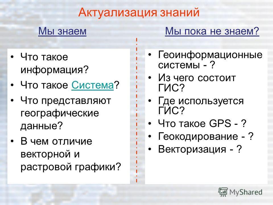 Актуализация знаний Что такое информация? Что такое Система?Система Что представляют географические данные? В чем отличие векторной и растровой графики? Мы знаемМы пока не знаем? Геоинформационные системы - ? Из чего состоит ГИС? Где используется ГИС