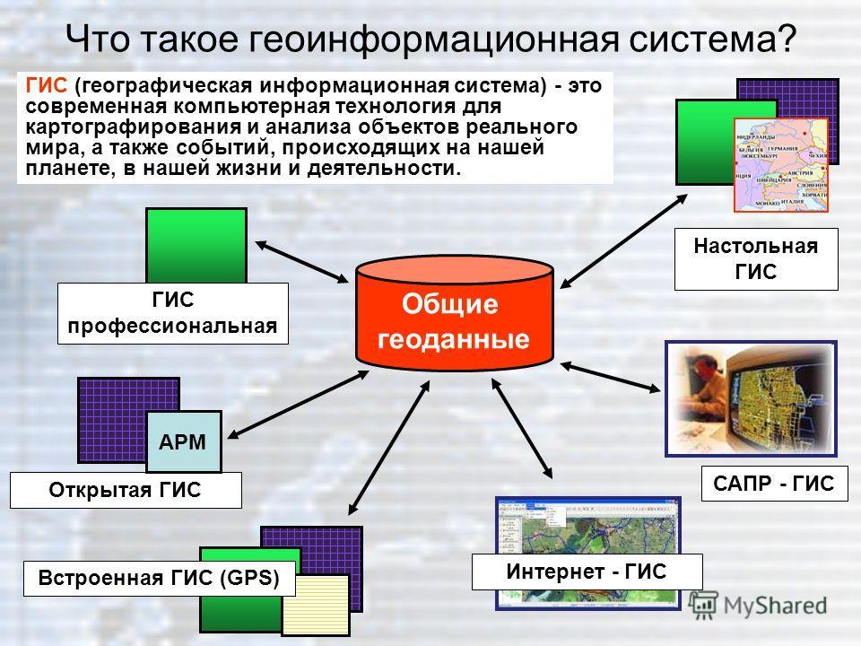 Что такое геоинформационная система? ГИС (географическая информационная система) - это современная компьютерная технология для картографирования и анализа объектов реального мира, а также событий, происходящих на нашей планете, в нашей жизни и деятел