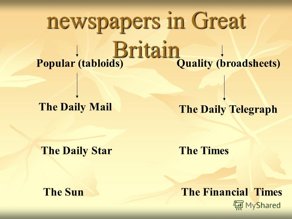 newspapers in Great Britain Popular (tabloids)Quality (broadsheets) The Daily Telegraph The Times The Financial Times The Daily Mail The Daily Star The Sun