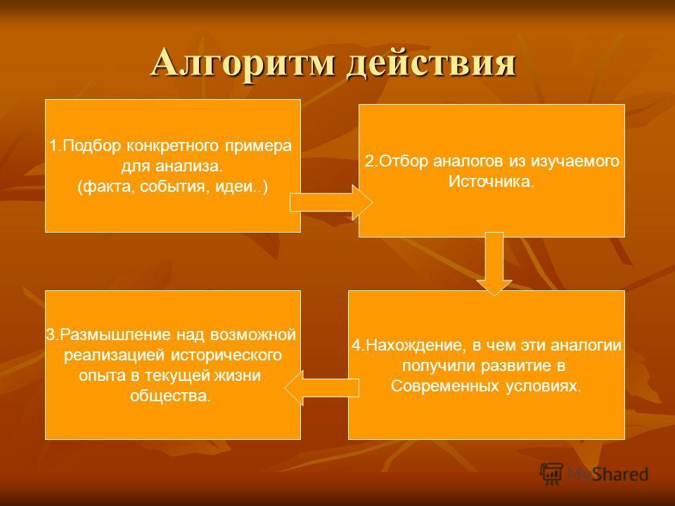 Алгоритм действия 1.Подбор конкретного примера для анализа. (факта, события, идеи..) 2.Отбор аналогов из изучаемого Источника. 3.Размышление над возможной реализацией исторического опыта в текущей жизни общества. 4.Нахождение, в чем эти аналогии полу