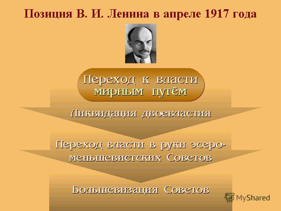 Тактика большевиков