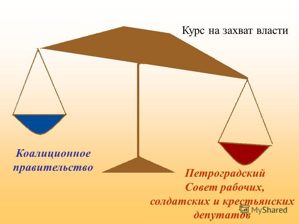 Д в о е в л а с т и е Власть Сила Временное правительство Петроградский Совет рабочих и солдатских депутатов ?