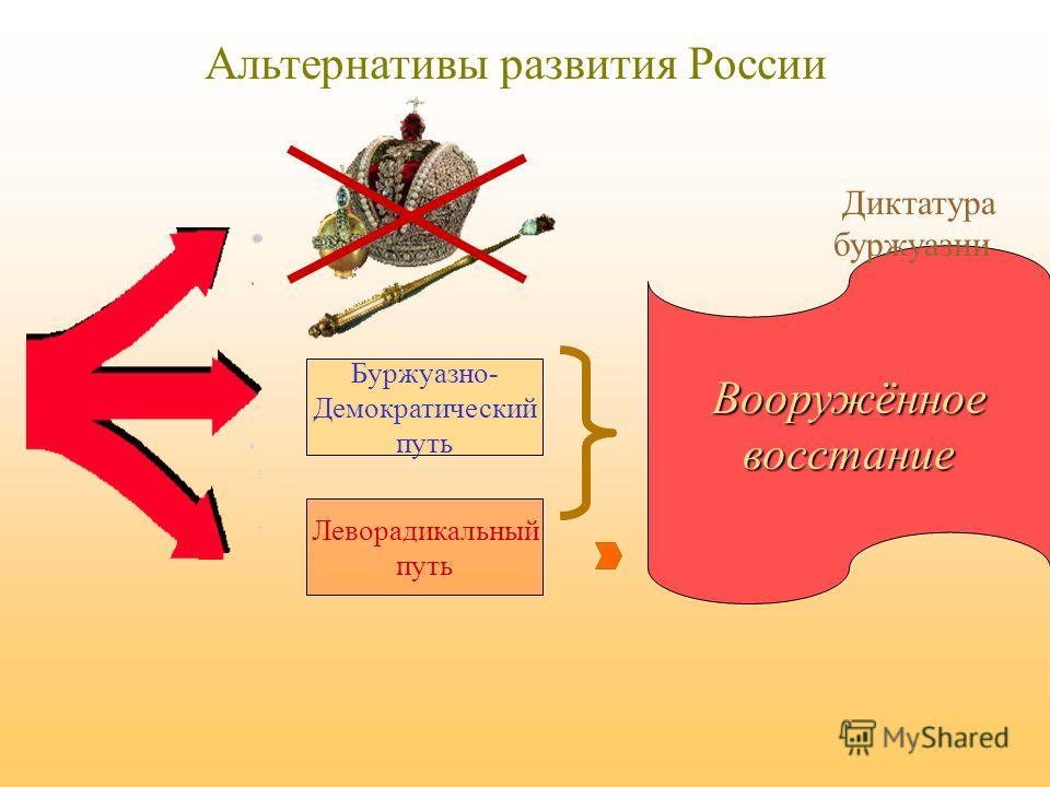 Коалиционное правительство Петроградский Совет рабочих, солдатских и крестьянских депутатов Курс на захват власти