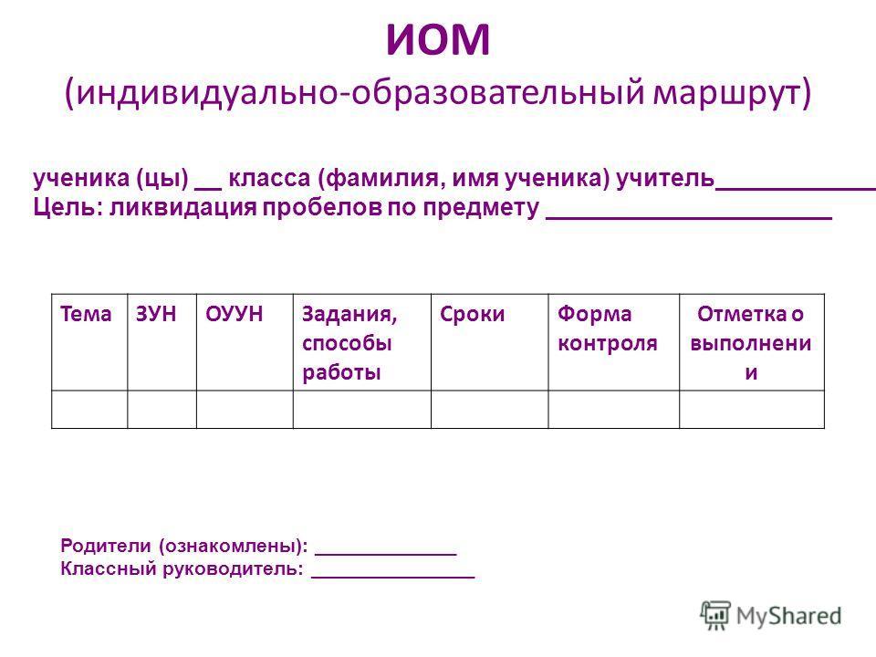 ИОМ (индивидуально-образовательный маршрут) ученика (цы) __ класса (фамилия, имя ученика) учитель______________ Цель: ликвидация пробелов по предмету _____________________ Родители (ознакомлены): _____________ Классный руководитель: _______________ Т