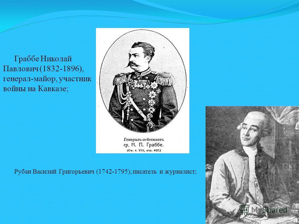 Граббе Николай Павлович (1832-1896), генерал-майор, участник войны на Кавказе; Рубан Василий Григорьевич (1742-1795), писатель и журналист;