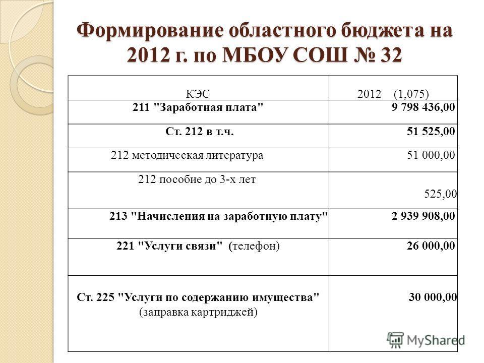 Формирование областного бюджета на 2012 г. по МБОУ СОШ 32 КЭС2012 (1,075) 211