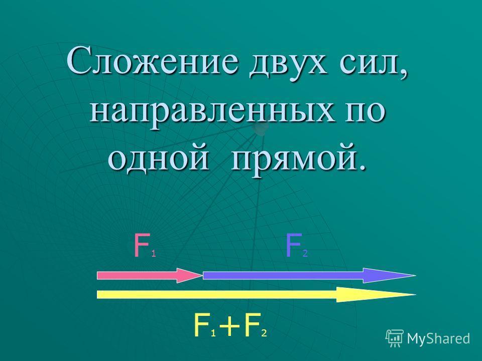 Сложение двух сил, направленных по одной прямой. F1F1 F2F2 F 1 +F 2