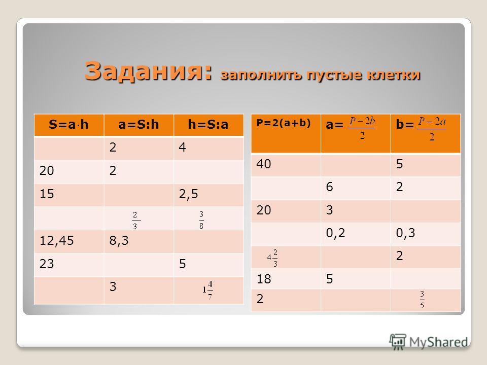Задания: заполнить пустые клетки S=a ha=S:hh=S:a 24 202 152,5 12,458,3 235 3 P=2(a+b) a=b= 405 62 203 0,20,3 2 185 2